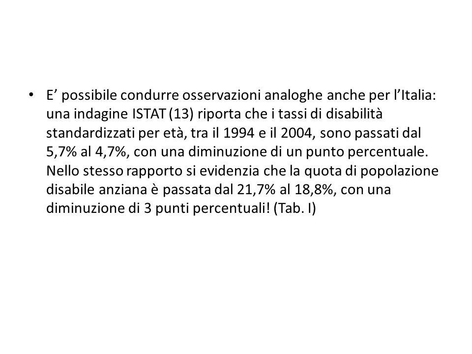 E' possibile condurre osservazioni analoghe anche per l'Italia: una indagine ISTAT (13) riporta che i tassi di disabilità standardizzati per età, tra il 1994 e il 2004, sono passati dal 5,7% al 4,7%, con una diminuzione di un punto percentuale.