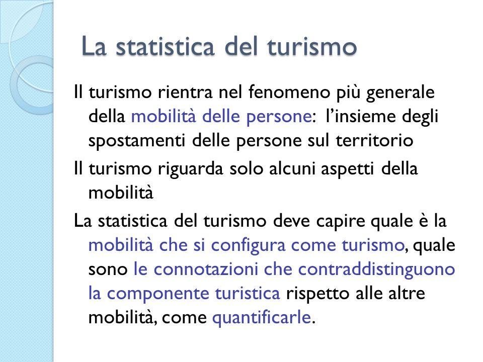La statistica del turismo