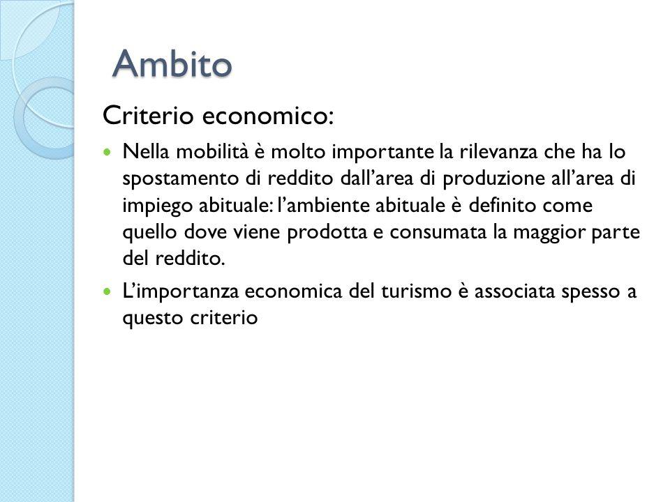 Ambito Criterio economico: