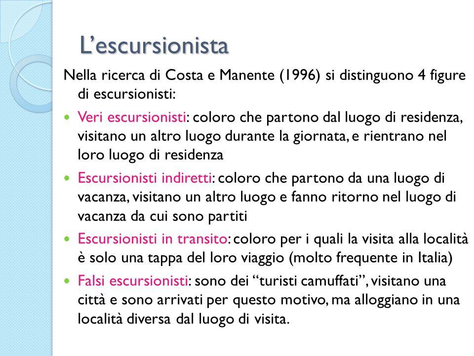 L'escursionistaNella ricerca di Costa e Manente (1996) si distinguono 4 figure di escursionisti: