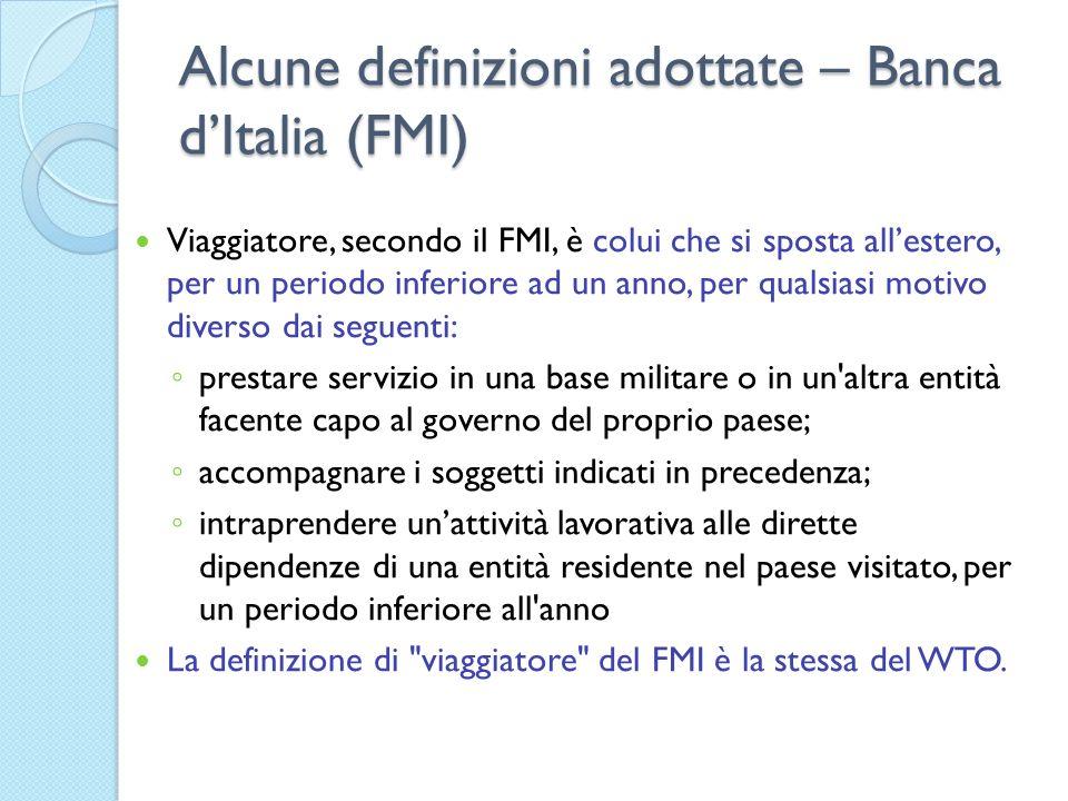 Alcune definizioni adottate – Banca d'Italia (FMI)