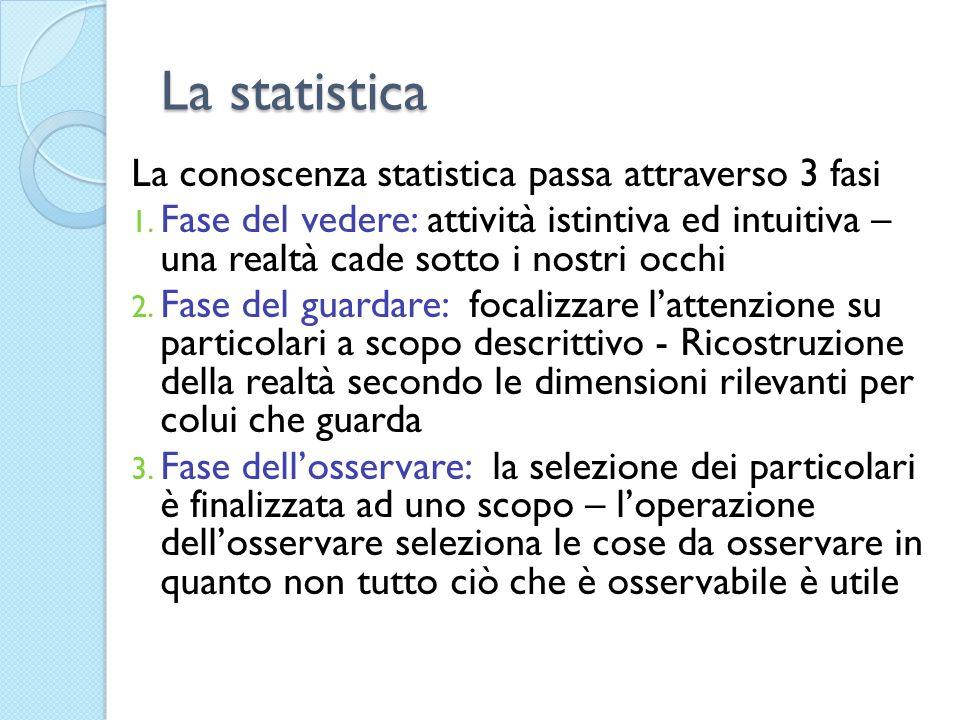 La statistica La conoscenza statistica passa attraverso 3 fasi