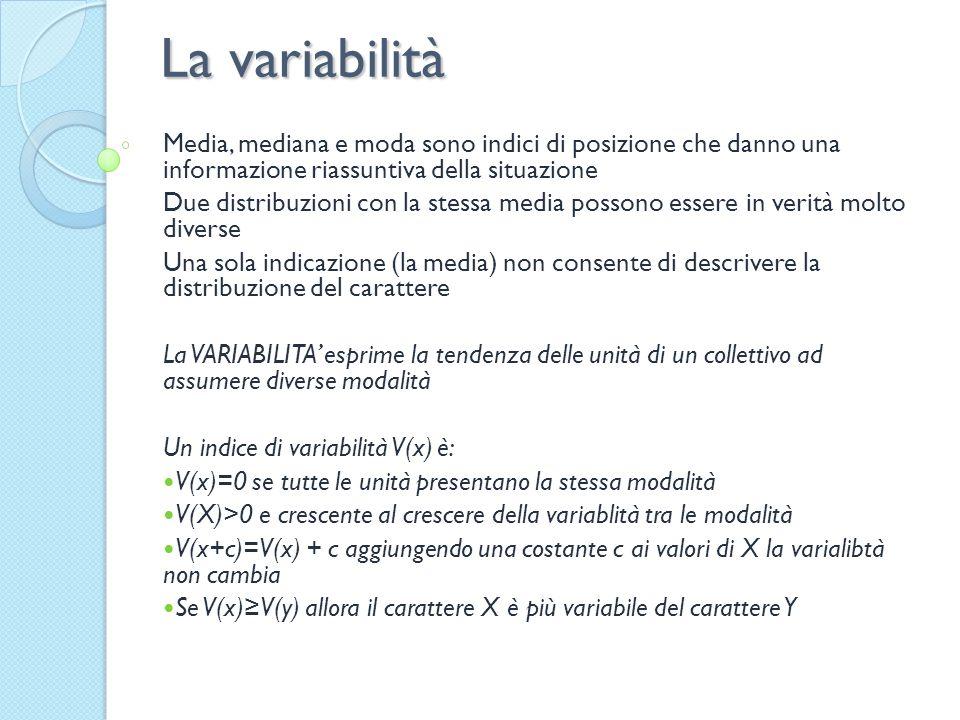 La variabilità Media, mediana e moda sono indici di posizione che danno una informazione riassuntiva della situazione.