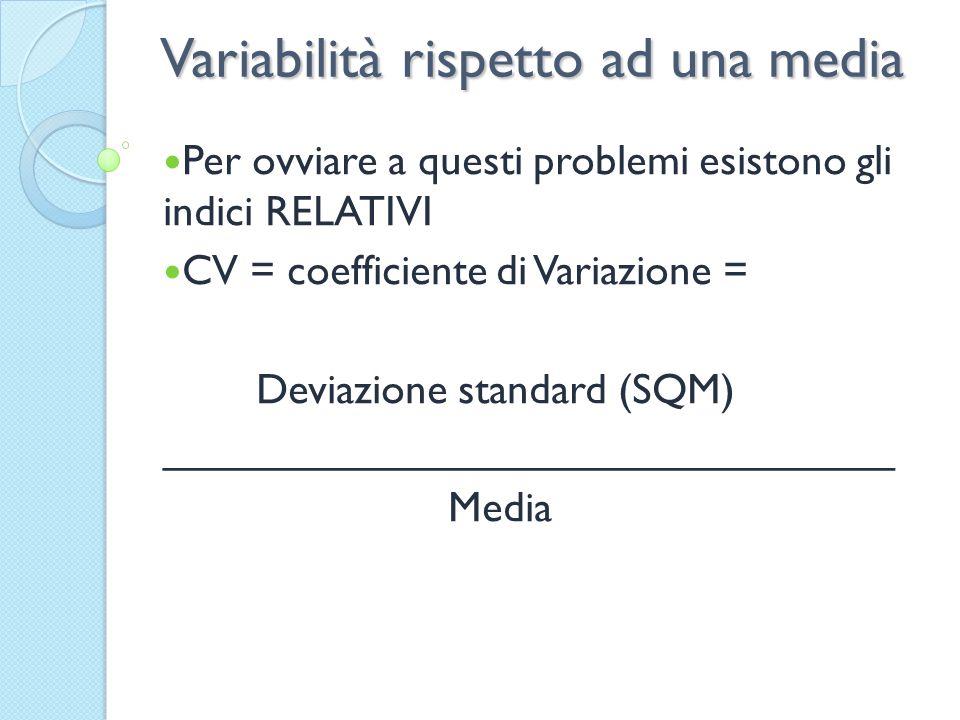 Variabilità rispetto ad una media