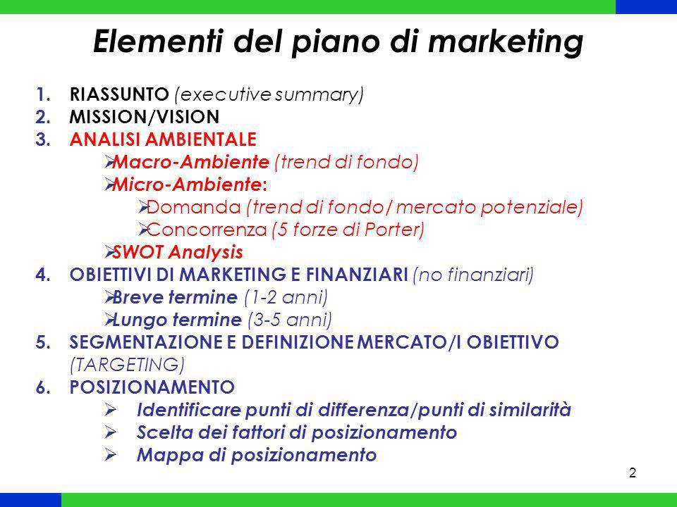 Elementi del piano di marketing