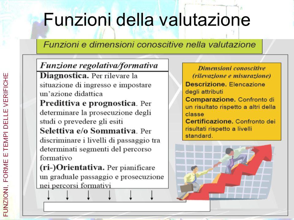 Funzioni della valutazione