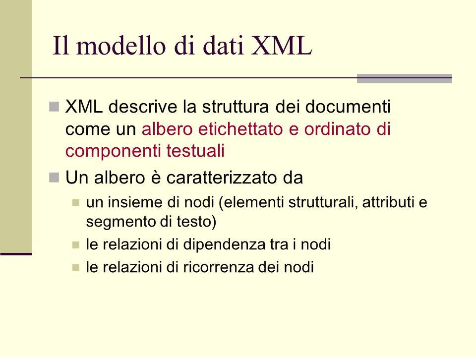 Il modello di dati XML XML descrive la struttura dei documenti come un albero etichettato e ordinato di componenti testuali.