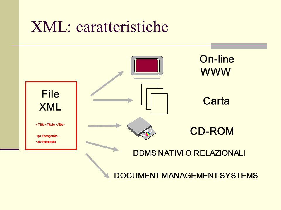DBMS NATIVI O RELAZIONALI DOCUMENT MANAGEMENT SYSTEMS