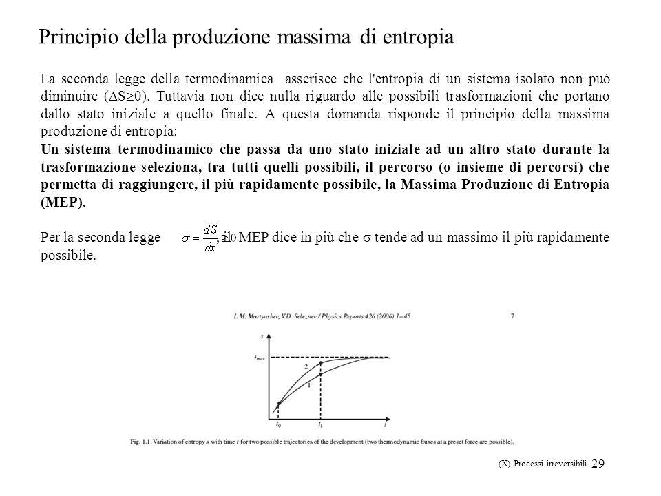Principio della produzione massima di entropia