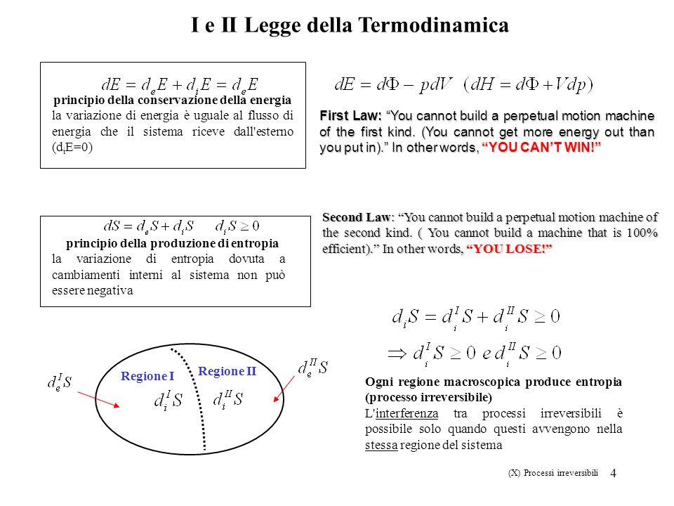 I e II Legge della Termodinamica