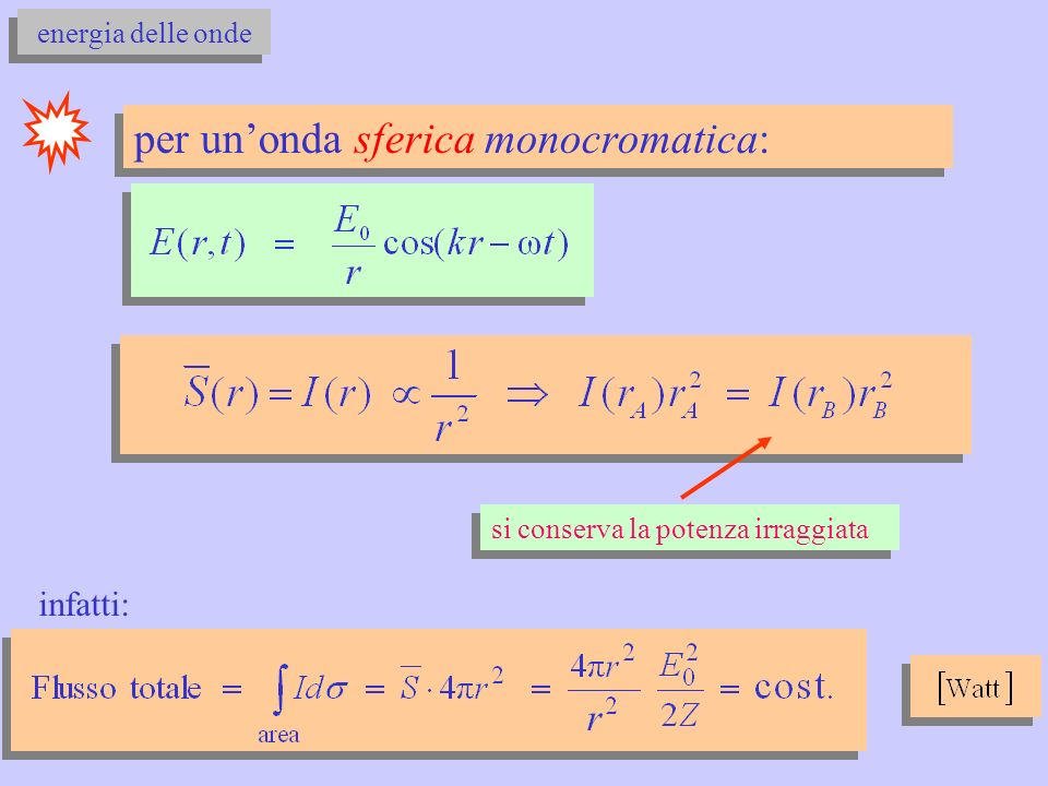 per un'onda sferica monocromatica: