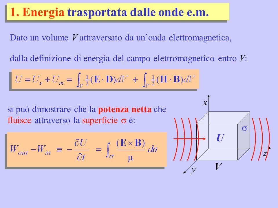 1. Energia trasportata dalle onde e.m.
