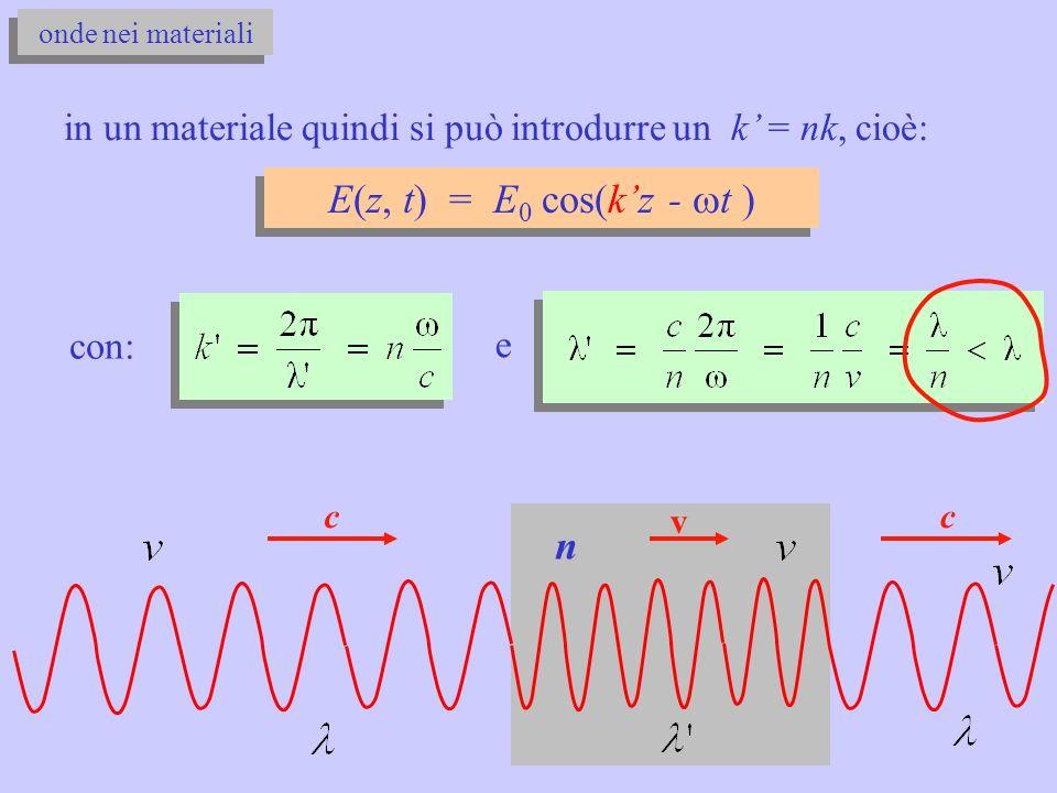 onde nei materiali in un materiale quindi si può introdurre un k' = nk, cioè: E(z, t) = E0 cos(k'z - t )