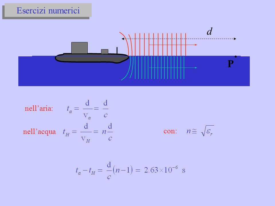 Esercizi numerici d P nell'aria: nell'acqua con: