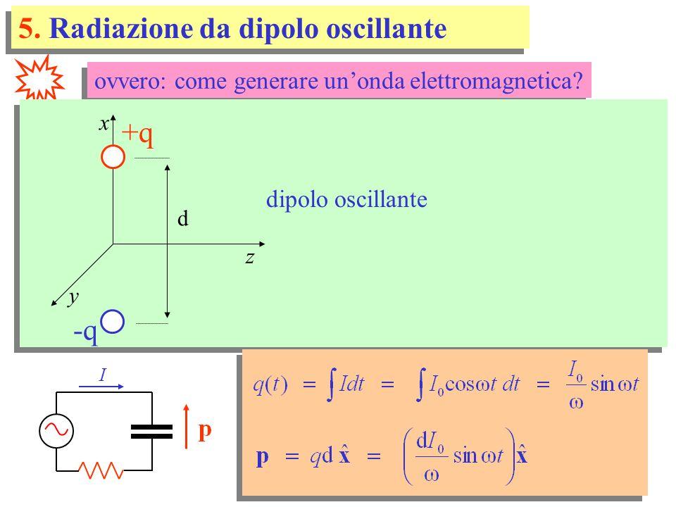 5. Radiazione da dipolo oscillante