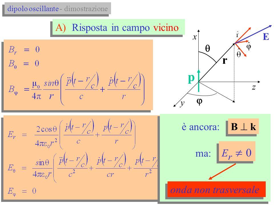 p A) Risposta in campo vicino Er  0 onda non trasversale B  k