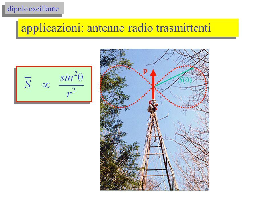 applicazioni: antenne radio trasmittenti