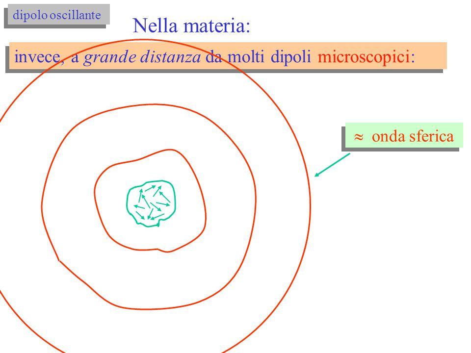 Nella materia: invece, a grande distanza da molti dipoli microscopici: