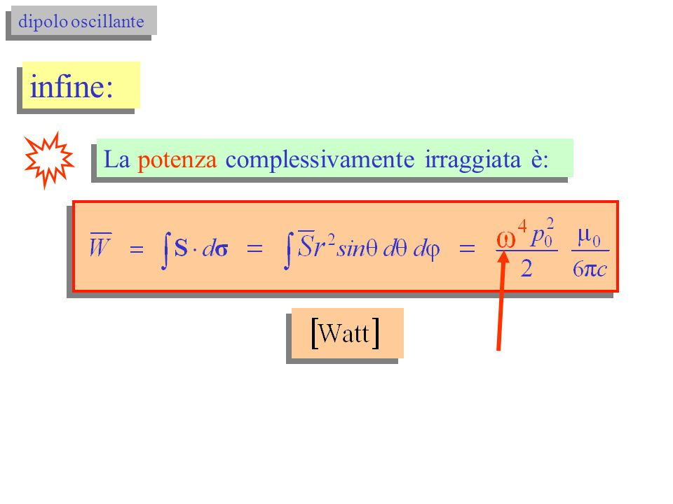 dipolo oscillante infine: La potenza complessivamente irraggiata è:
