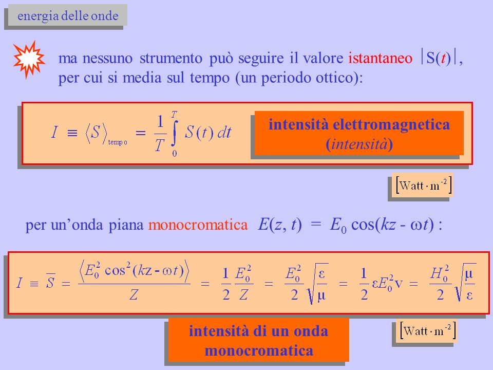 intensità elettromagnetica
