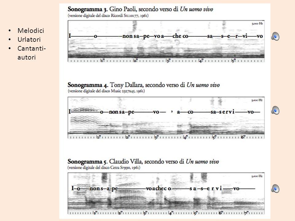Melodici Urlatori Cantanti-autori