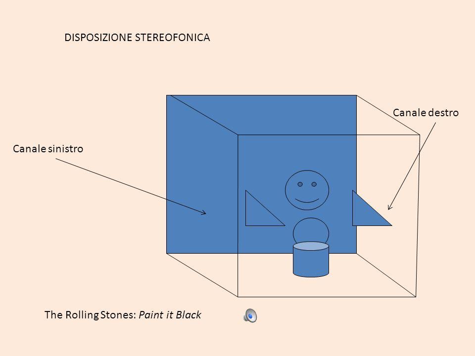 DISPOSIZIONE STEREOFONICA
