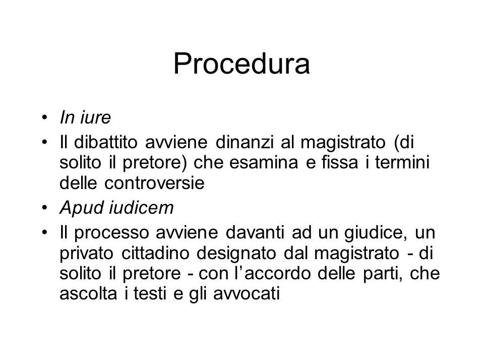 Procedura In iure. Il dibattito avviene dinanzi al magistrato (di solito il pretore) che esamina e fissa i termini delle controversie.