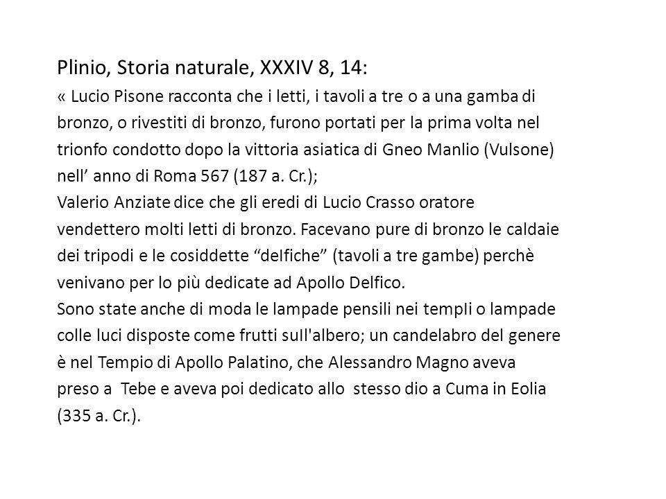 Plinio, Storia naturale, XXXIV 8, 14: