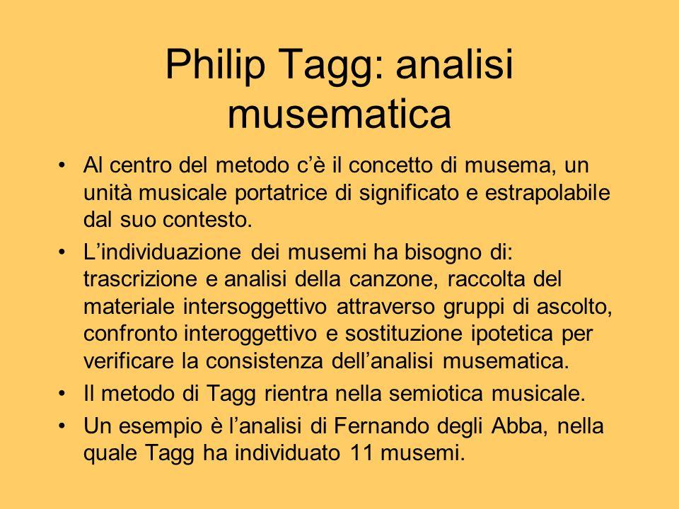 Philip Tagg: analisi musematica