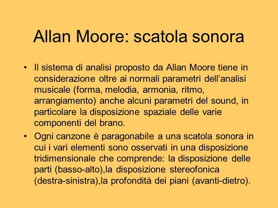 Allan Moore: scatola sonora