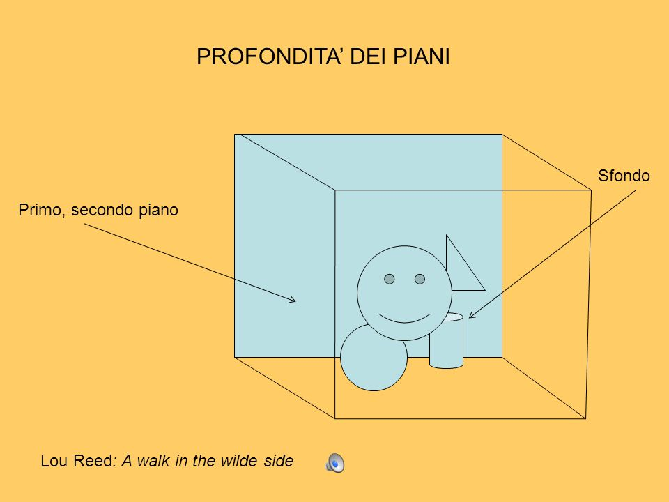 PROFONDITA' DEI PIANI Sfondo Primo, secondo piano