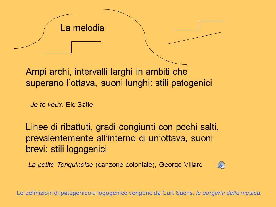 La melodia Ampi archi, intervalli larghi in ambiti che superano l'ottava, suoni lunghi: stili patogenici.