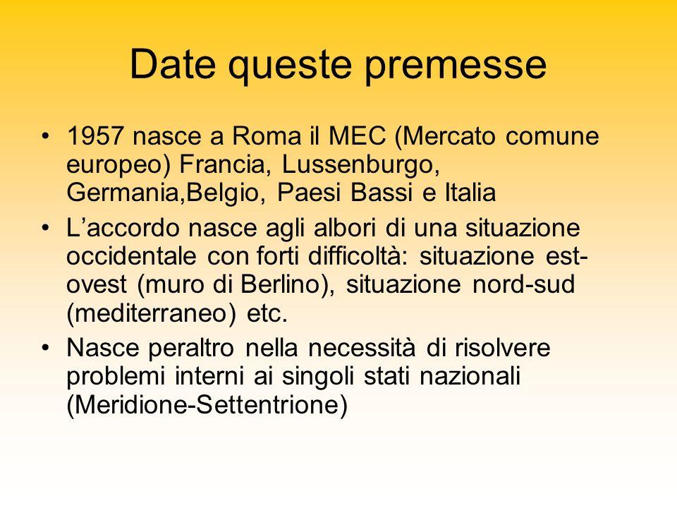 Date queste premesse 1957 nasce a Roma il MEC (Mercato comune europeo) Francia, Lussenburgo, Germania,Belgio, Paesi Bassi e Italia.