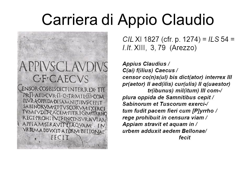 Carriera di Appio Claudio