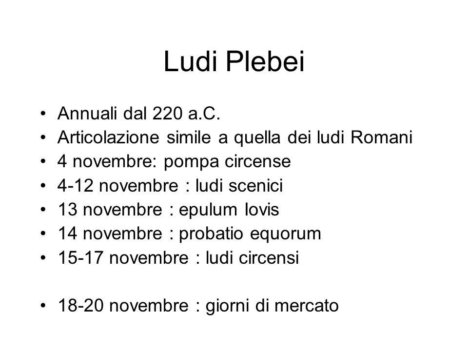 Ludi Plebei Annuali dal 220 a.C.