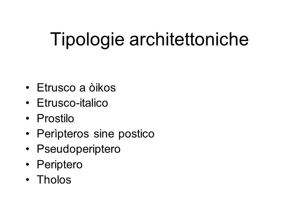 Tipologie architettoniche
