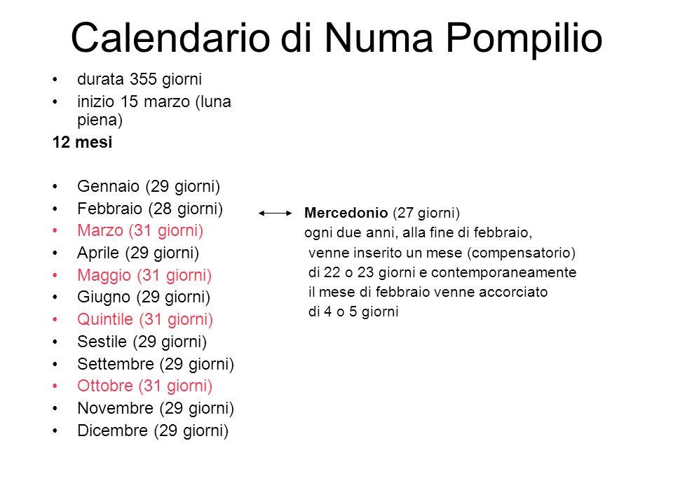 Calendario di Numa Pompilio