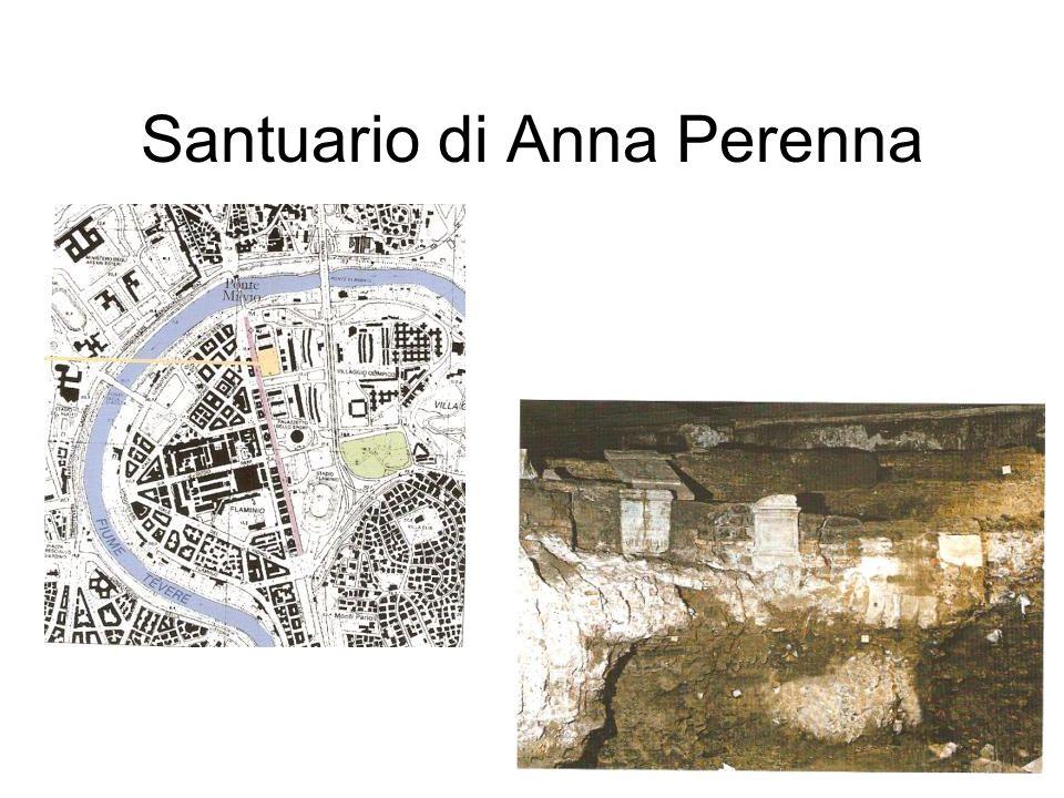 Santuario di Anna Perenna