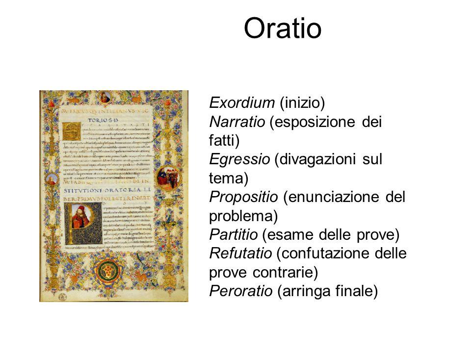 Oratio Exordium (inizio) Narratio (esposizione dei fatti)