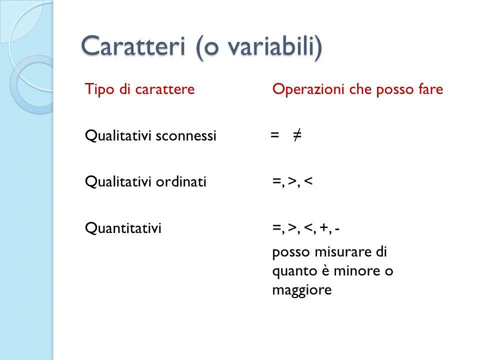 Caratteri (o variabili)