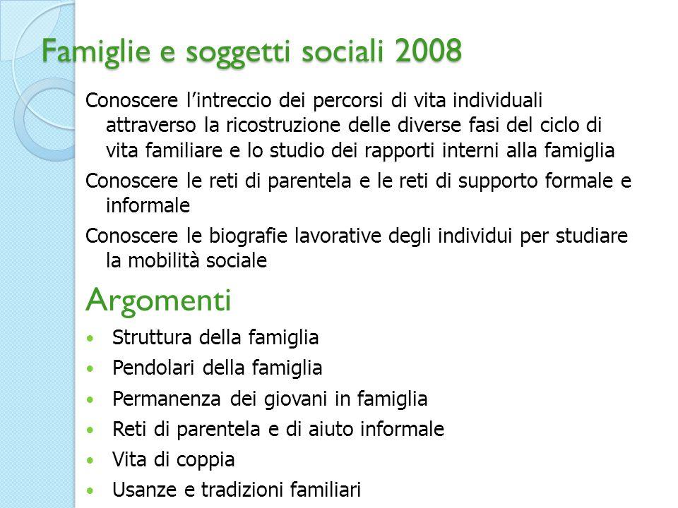 Famiglie e soggetti sociali 2008