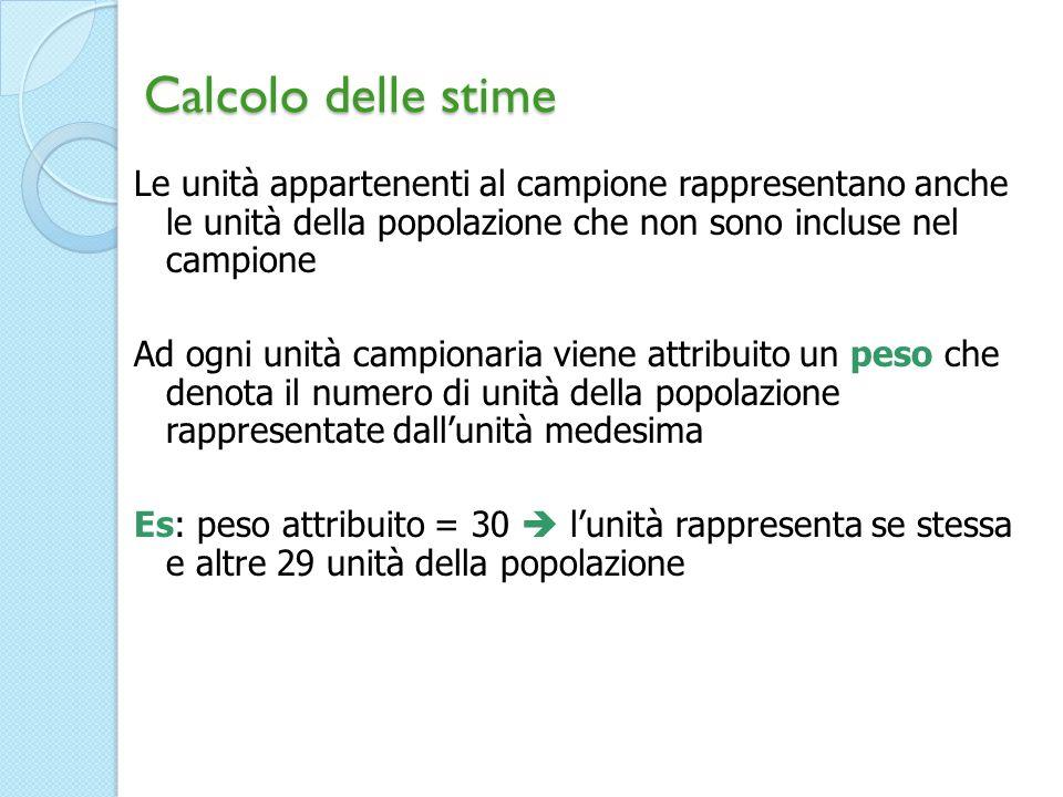 Calcolo delle stime Le unità appartenenti al campione rappresentano anche le unità della popolazione che non sono incluse nel campione.