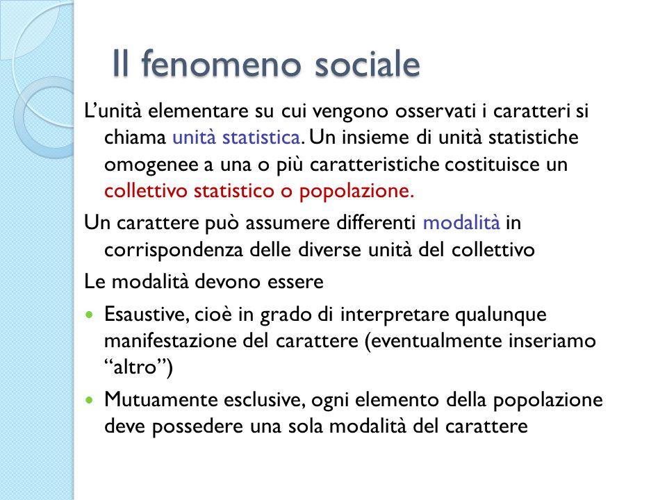 Il fenomeno sociale