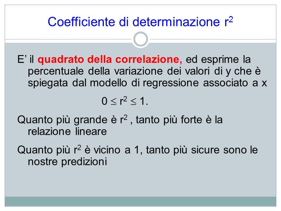 Coefficiente di determinazione r2