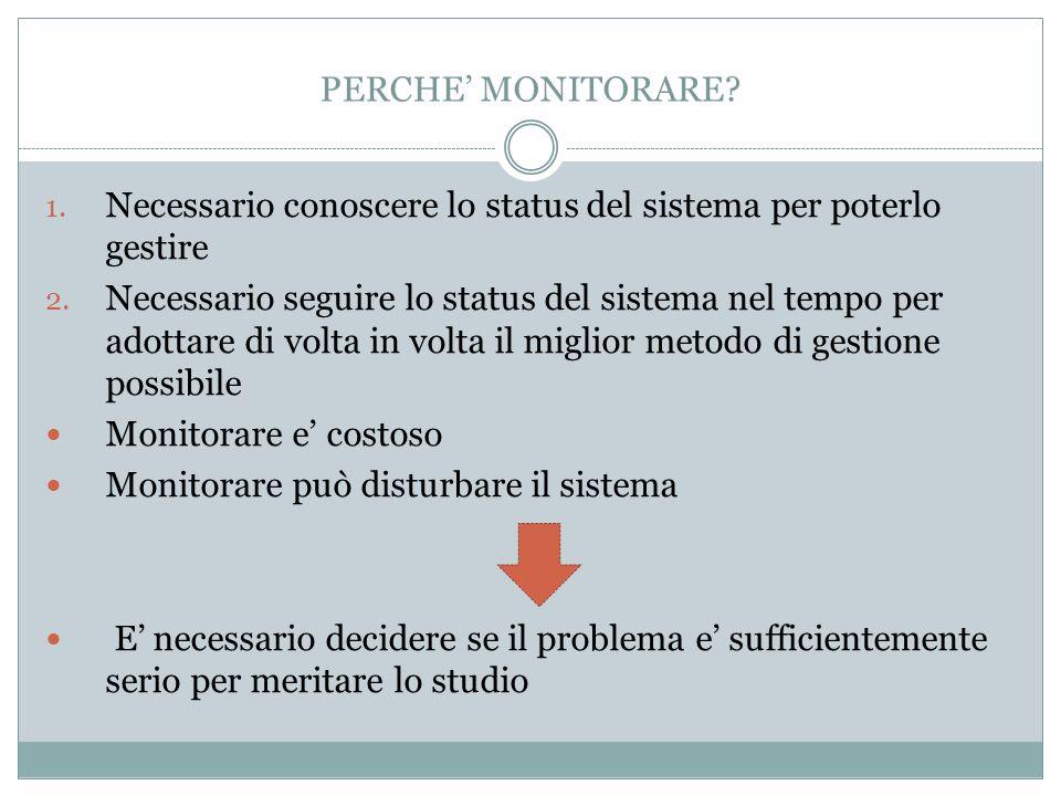 PERCHE' MONITORARE Necessario conoscere lo status del sistema per poterlo gestire.