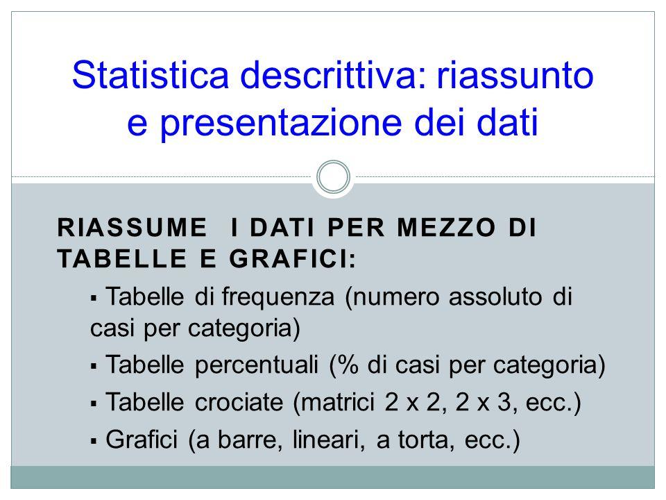 Statistica descrittiva: riassunto e presentazione dei dati