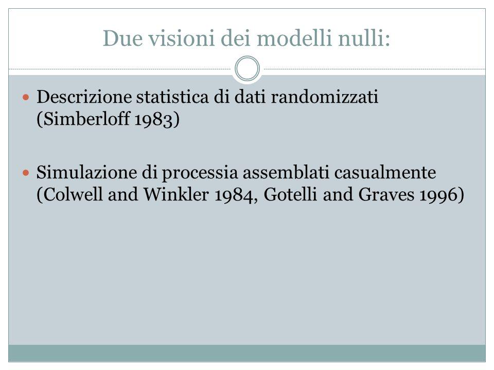 Due visioni dei modelli nulli: