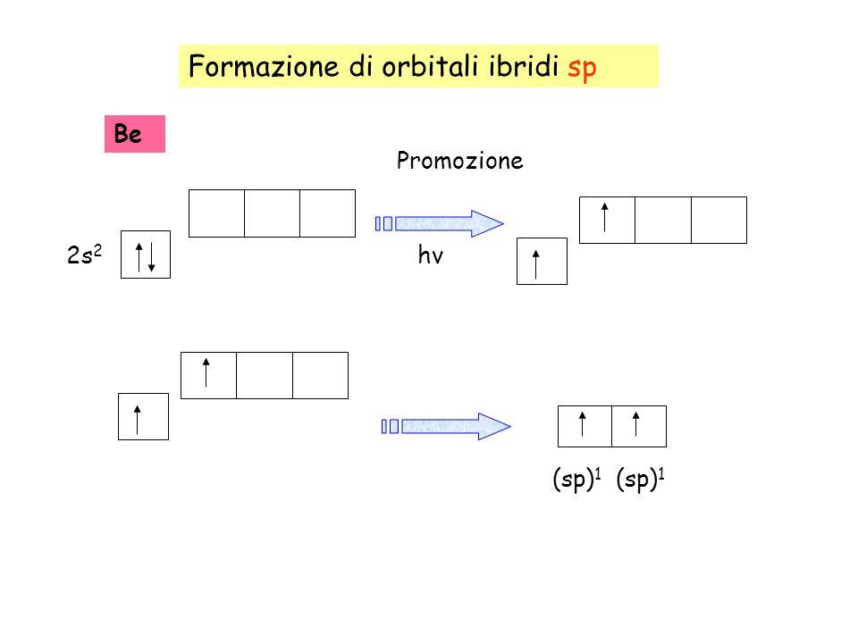 Formazione di orbitali ibridi sp