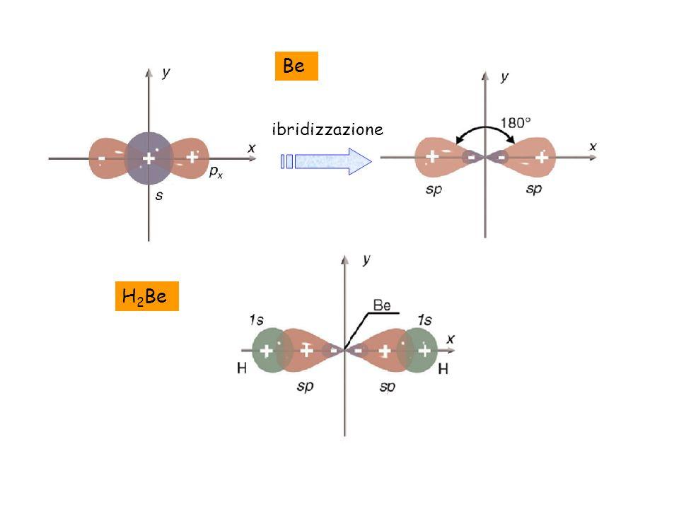 Be ibridizzazione H2Be