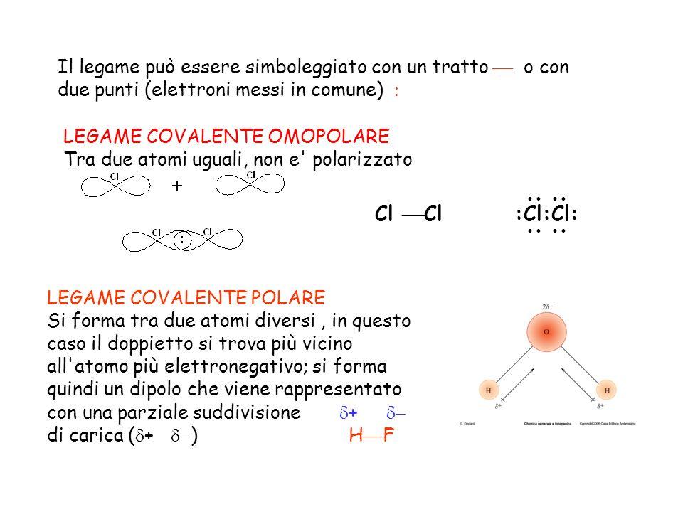 Il legame può essere simboleggiato con un tratto  o con due punti (elettroni messi in comune) 
